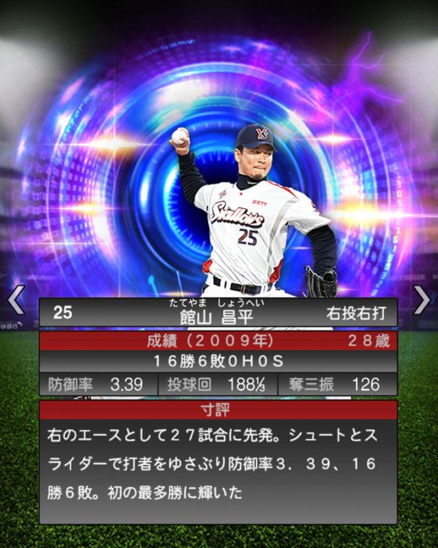 館山 昌平(2009年成績)