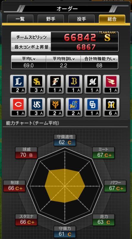 リーグオーダー(総合)