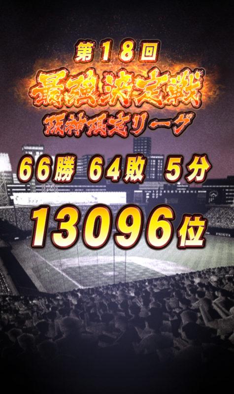 最強決定戦結果(阪神限定リーグ)